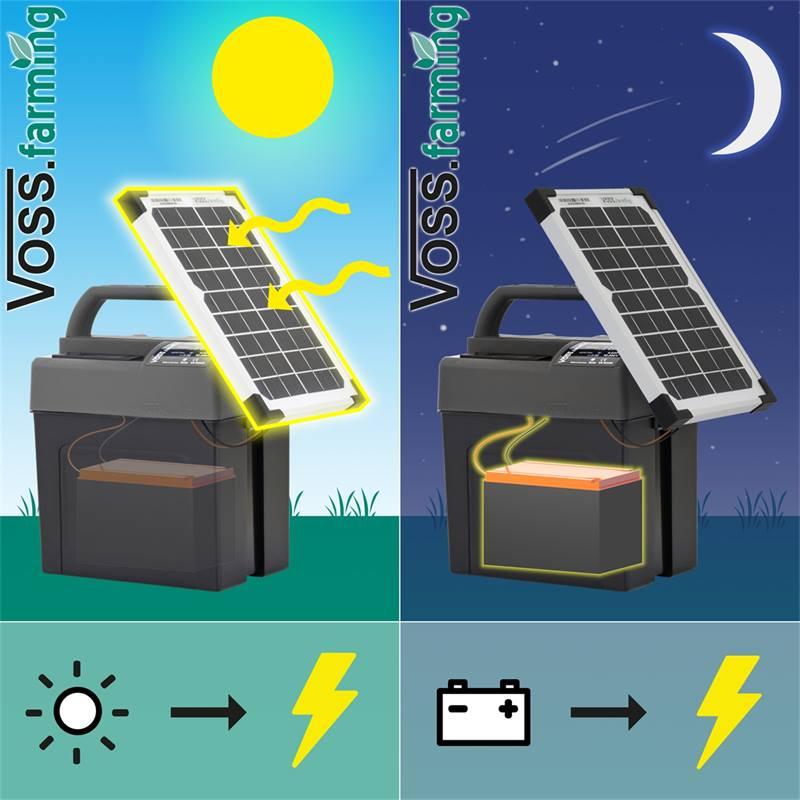 43855-5-9v-voss.farming-electric-fence-energiser-solar-battery-function.jpg