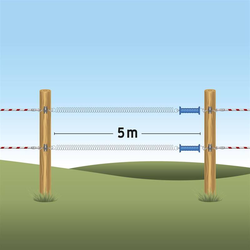 44252-2-voss-farming-set-gate-handle-spring-incl-gate-handle-insulators.jpg