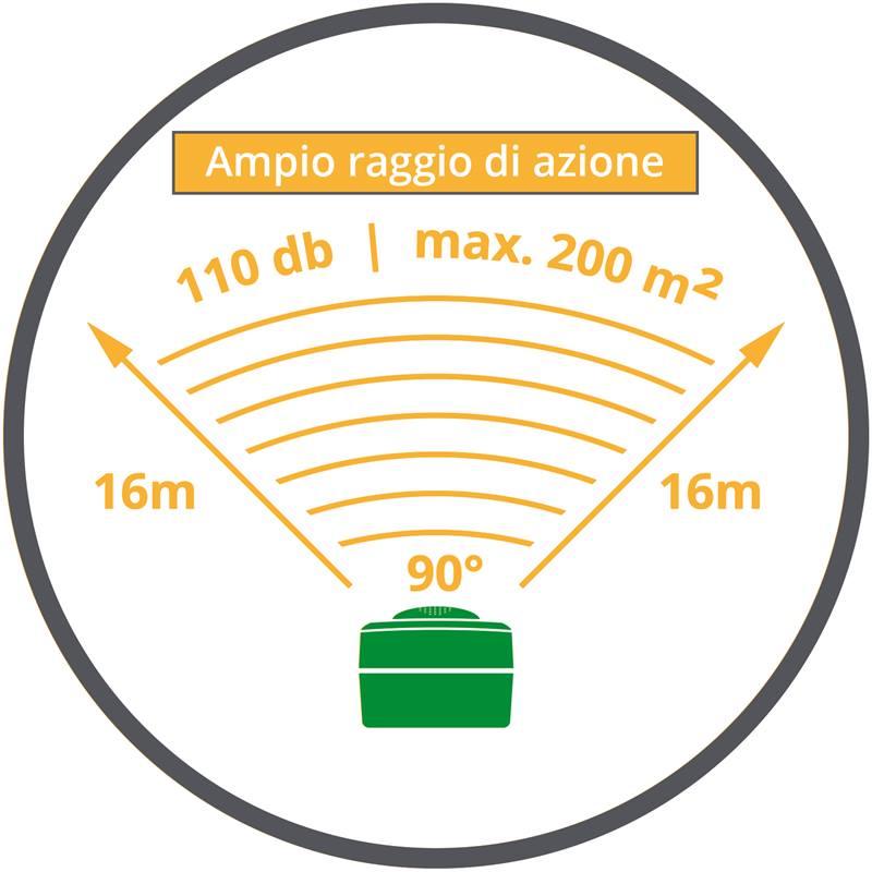 45341-5-voss-sonic-2800-repellente-ad-ultrasuoni-per-gatti-e-martore.jpg