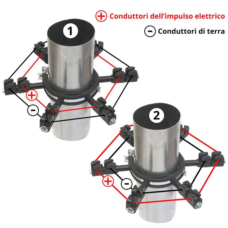 46020-3-isolatore-per-barriera-contro-le-martore-per-canale-di-scolo-o-87-92-mm.jpg.jpg