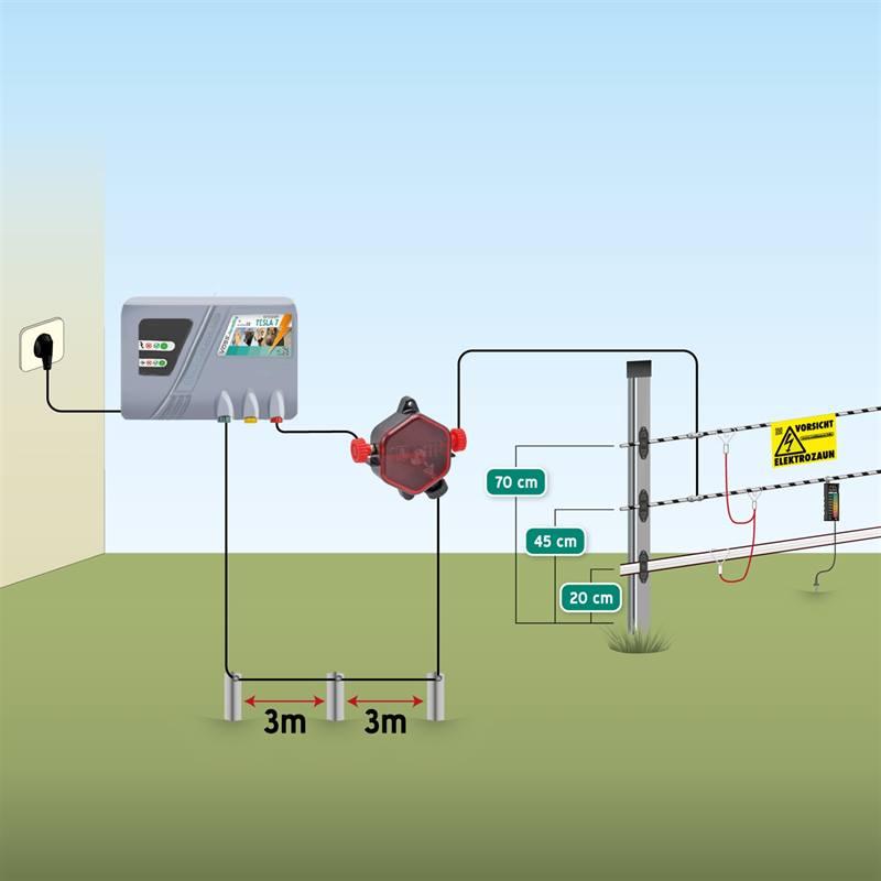 Recinzione elettrica per cinghiali for Arredo bagno genova campi