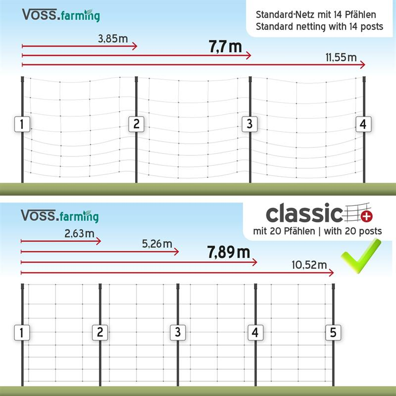 voss.farming-farmnet-plus-electric-fence-netting-net-65cm-20-posts.jpg