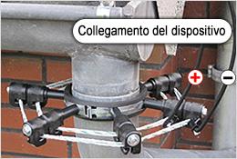 Ai conduttori si collega l'elettrificatore e si crea il collegamento con i conduttori della grondaia.