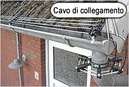 La protezione ottimale dell'edificio si ha con la protezione supplementare delle grondaie.