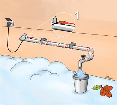 Cavi riscaldanti per tubi d'acqua
